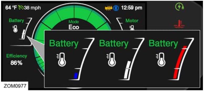 Indikatorn för batteritempen visar temperaturen i ett intervall mellan -10°C (blått) 14-54°C (vitt) och 55°C (rött).